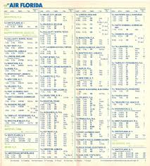 Frontier Airlines Route Map by Airline Timetables Air Florida April 1981