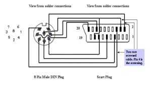 tv scart cable cpcwiki