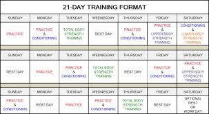 how to solve the dilemma of the 7 day training week breaking muscle