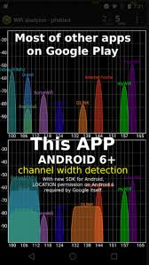 wifi analyzer android wifi analyzer optimize network android appreviewtheapps