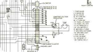 1984 jeep cj7 wiring diagram jeep wiring diagram schematic