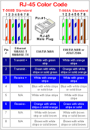 wiring diagram rj45 wire wall jack ether cable wiring diagram