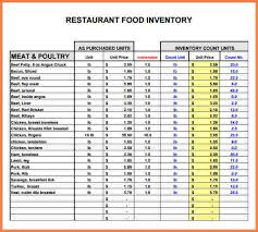 Restaurant Inventory Spreadsheet by Pleasing 40 Restaurant Kitchen Inventory Template Design