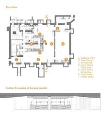 Cafeteria Floor Plan by An In Focus Look At Friends Seminary Cafeteria Architectural