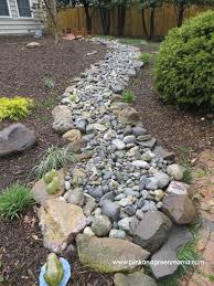 Diy Small Backyard Makeover Rock Landscaping Ideas Backyard Mystical Designs And Tags Triple