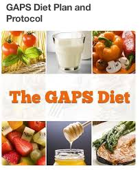 44 best gaps images on pinterest gaps diet recipes the gap and