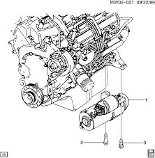 v6 engine diagram buick wiring diagrams instruction