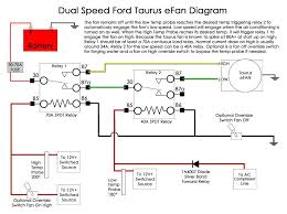 the electrical system roadmap search autoparts u2013 readingrat net