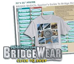 bridge basics a spotter u0027s guide to bridge design