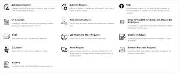 incident report template click here iv nurse sample resume