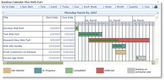 sharepoint project management better handling of multiple project