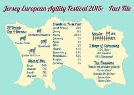 Channel Islands Map Jersey European Agility Festival