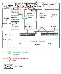 exemple plan de cuisine formidable exemple de cuisine en u 6 plan de cuisine kirafes