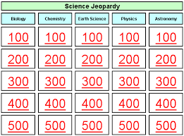 jeopardy review game using microsoft excel