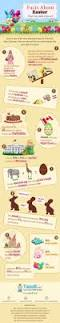 funny pictures about thanksgiving 51 best thanksgiving infographics images on pinterest