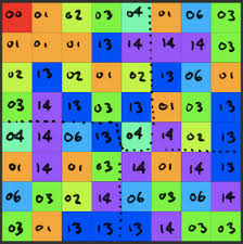 modulo art pattern grade 8 fibbly about