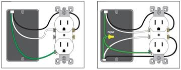 hook up electrical outlet