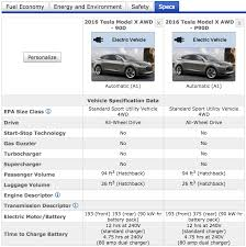 epa ratings published for tesla model x cleantechnica