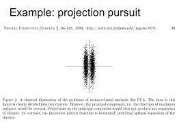 An Information Maximization Approach To Blind Separation And Blind Deconvolution Survey On Ica Technical Report Aapo Hyvärinen Ppt Download
