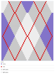 free knitting pattern argyll socks for