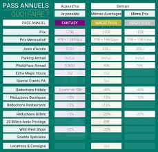 bureau passeport annuel disney telephone ed92 disneyland nouveaux pass annuels vers l infinity