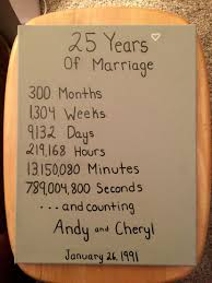 15 year anniversary gifts wedding anniversary gifts paper canvas 15 year anniversary 10th