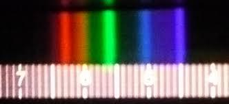 Incandescent Light Spectrum Incandescent Laser Mom