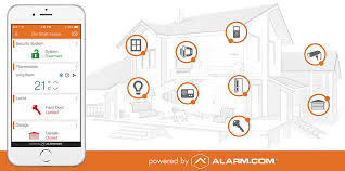 smart home solutions alarm system with home automation dell smart home solutions