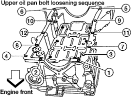 2003 nissan altima engine diagram questions u0026 answers with