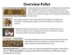 Make All From Wood Production Process Wood Pellet From Wood Biomass