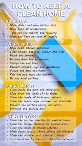 cleaning ideas 10 must have diy home cleaning kit essentials planners cleaning
