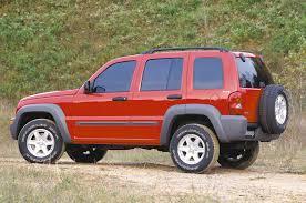 2002 jeep liberty partsopen