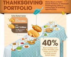 thanksgiving investment infographics black friday and cyber monday