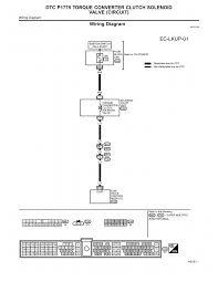 repair guides engine control systems 2000 ka24de 7