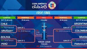jadwal siaran langsung perempatfinal copa america 2015