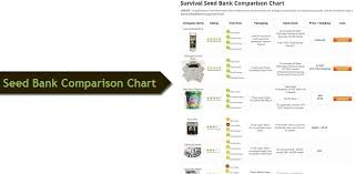 survival seed banks top picks read this before buying