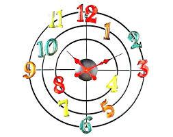 horloge murale pour cuisine pendule murale cuisine horloge murale pour cuisine horloge murale