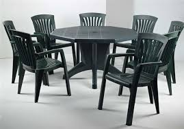 Resin Patio Table And Chairs Classy 80 Garden Furniture Resin Inspiration Of Patio And Deck