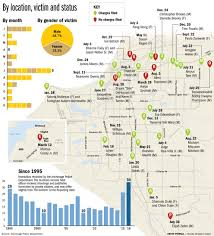 Crime Map Las Vegas by Anchorage U0027s Deadly Year With 34 Homicide Victims Violence Hits