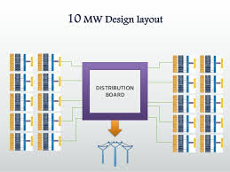 pv plan project on 10 mw solar pv power plant