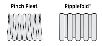 Kirsch Drapery Hardware Parts How To Select Kirsch Architrac Rods