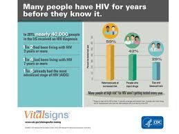 symptoms of hiv hiv gov