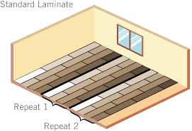 Lamett Laminate Flooring Laminate