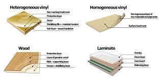 heterogeneous vinyl wood homogeneous vinyl laminate