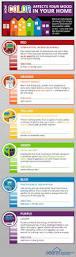 best 25 color psychology ideas on pinterest psychology of color