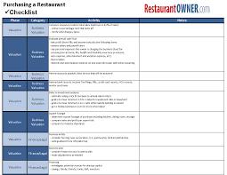 purchase existing restaurant checklist