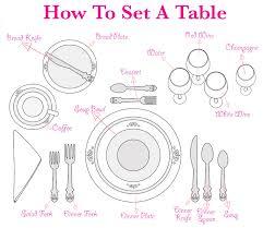 how to set table 36 hoe to set a table how to set the table properly lifehacker