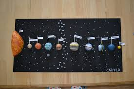 solar system project ideas for 4th grade page 3 pics about space
