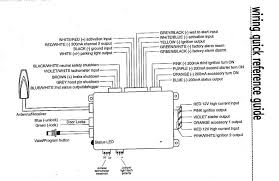 saturn alarm wiring diagram saturn wiring diagrams collection