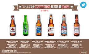 alcoholic drinks brands hey canada here u0027s your 6 pack line up for top canadian beer